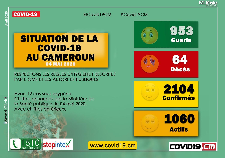 Point sur la Covid-19 au Cameroun 04052020