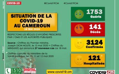 Point de l'évolution de la Covid-19 au Cameroun ce 18 mai 2020