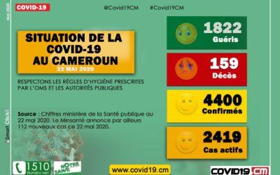 Point de l'évolution du Coronavirus 2019 au Cameroun ce 22 mai 2020