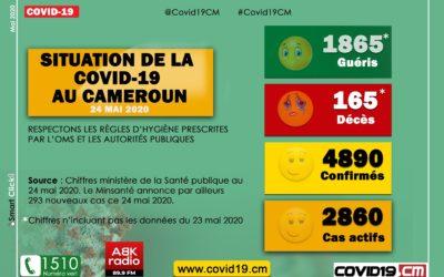 Le point de l'évolution de la Covid-19 au Cameroun ce 24 mai 2020