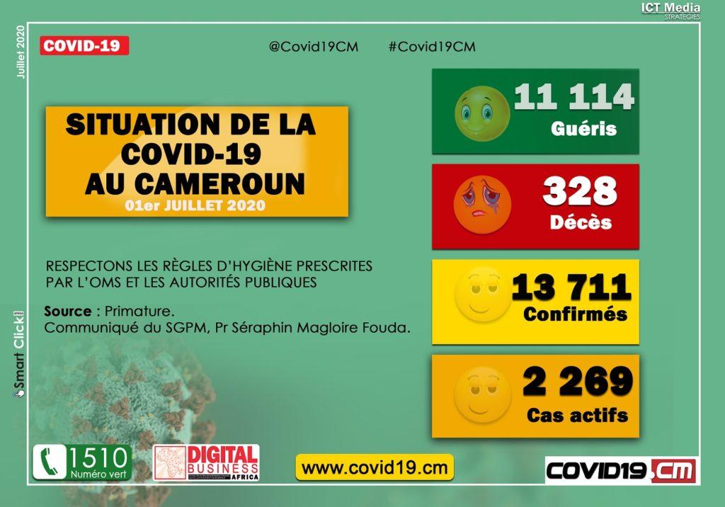 Point sur la Covid-19 au Cameroun 01072020