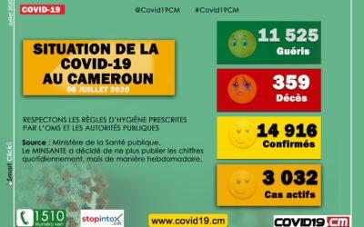 Point sur l'évolution de la Covid-19 au Cameroun au 06 juillet 2020