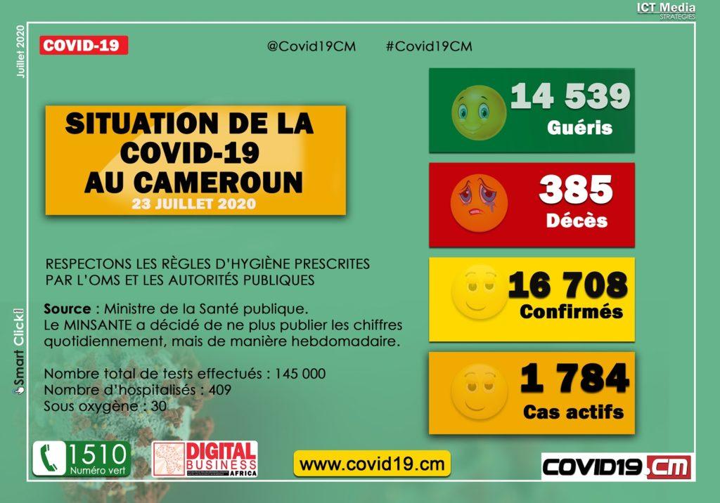 Point sur la Covid-19 au Cameroun 23072020