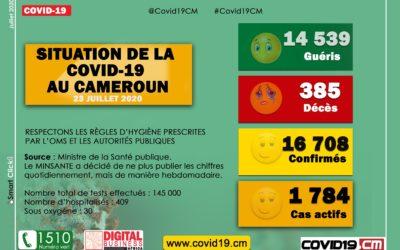 Point sur l'évolution de la Covid-19 au Cameroun