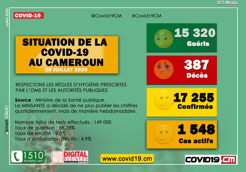 Point sur la Covid-19 au Cameroun 29072020