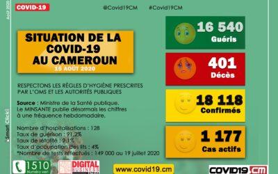 Point sur l'évolution de la Covid-19 au Cameroun au 15 août 2020