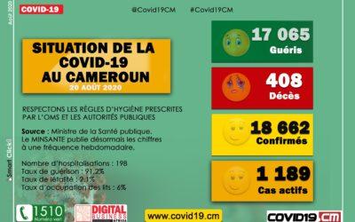 Covid-19 : La région du Nord est la moins touchée au Cameroun avec 133 cas confirmés, 13 décès et 120 guéries