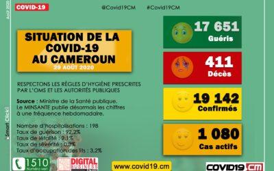 Point sur l'évolution de la Covid-19 au Cameroun au 29 août 2020