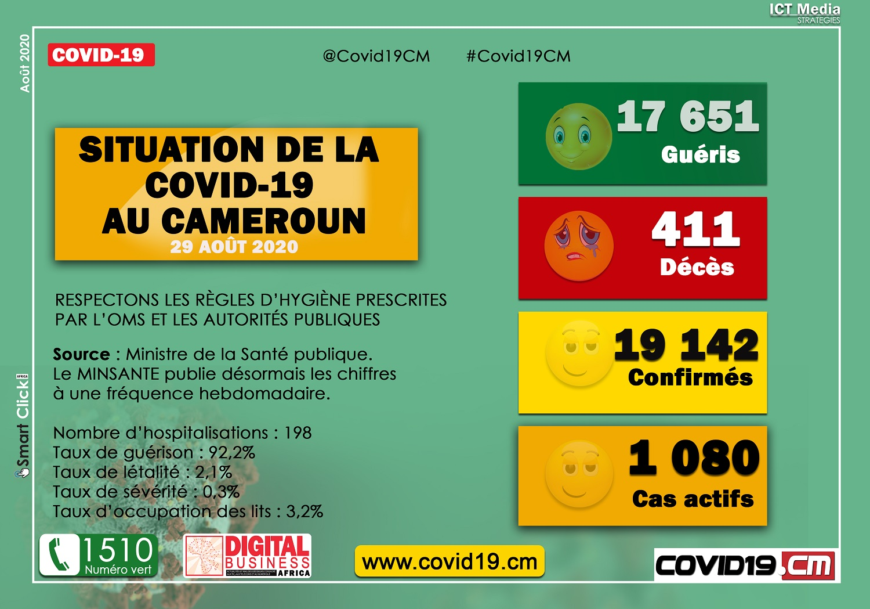 Point sur la Covid-19 au Cameroun 29082020