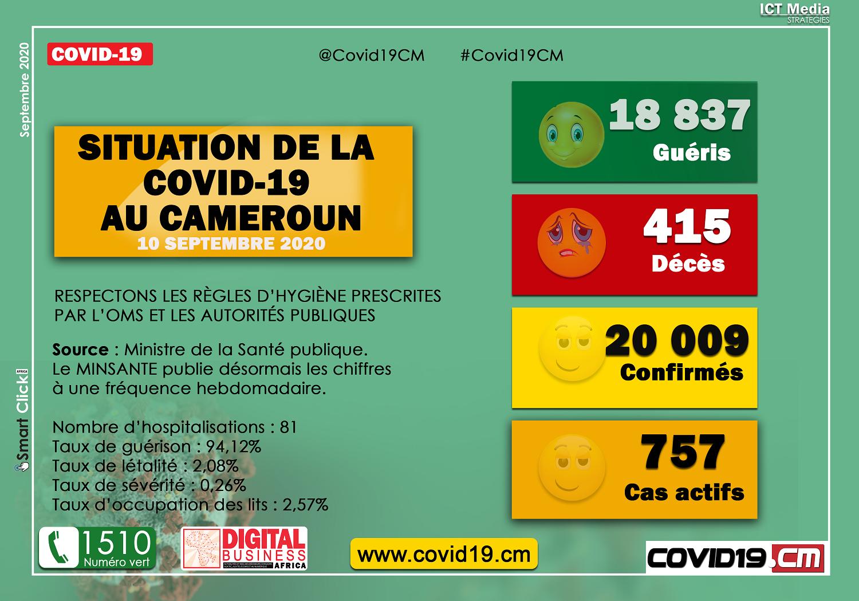 Point sur la Covid-19 au Cameroun 10092020